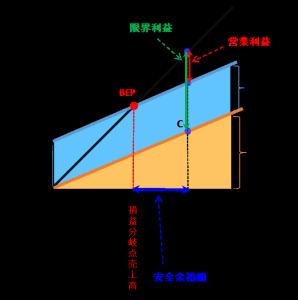 20160422用図表①