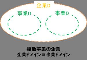 20160726_図2