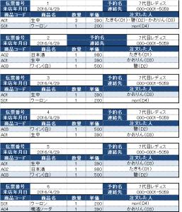 正規化_元データ