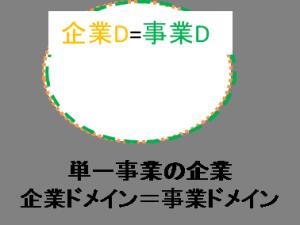 20160726_図1