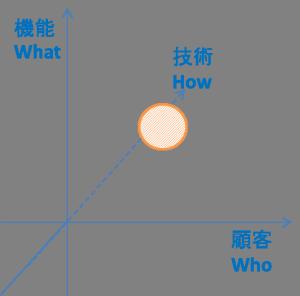 20160726_図3